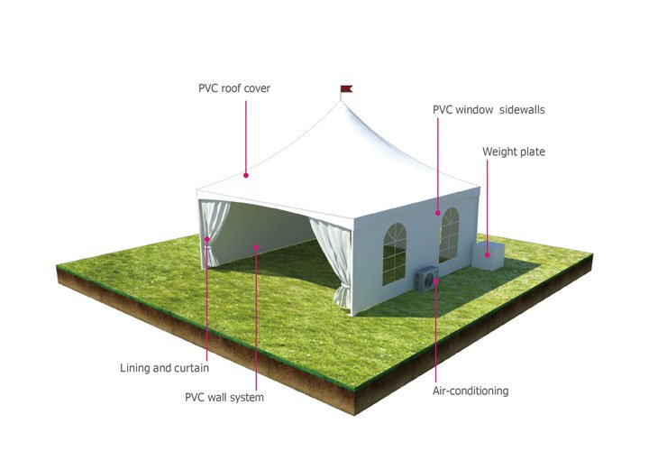 Pinnacle Tent Size  sc 1 st  Liri structure & Pinnacle Tent - Liri Tent Structure