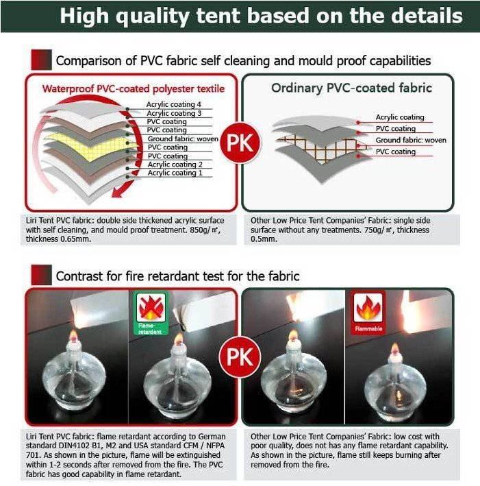 How do you know about PVC fabrics of tent